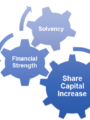 STEP- Share Capital increase